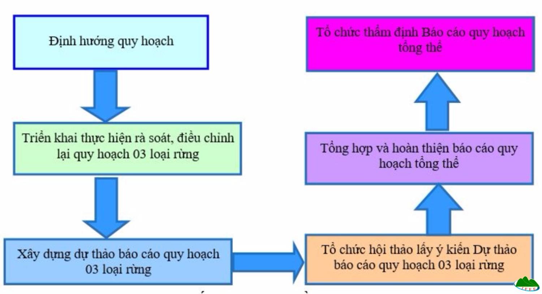 PhuongPhap DakNong